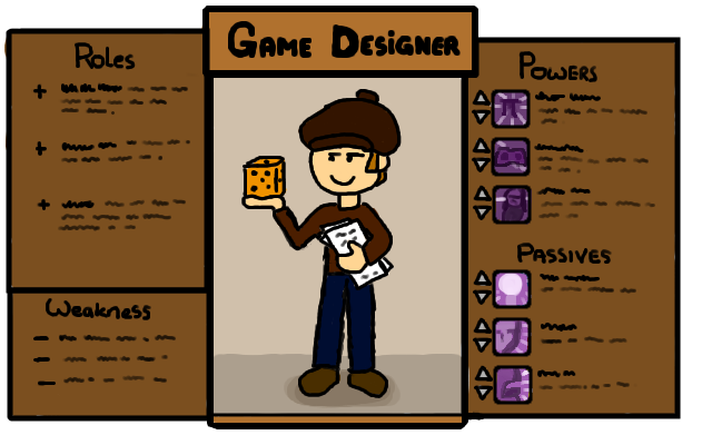 Gamasutra Adriaan Jansens Blog The Game Designer Class What - Game design pictures